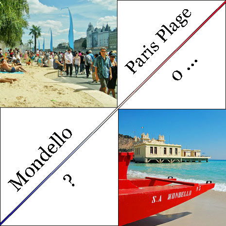 Paris Plage vs Mondello